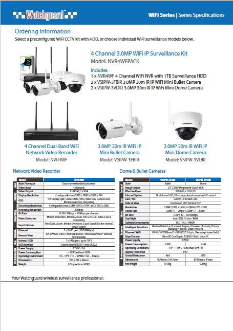 Wifi Camera System Specs