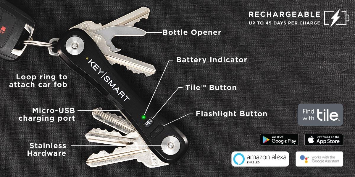 KeySmartPro Anatomy